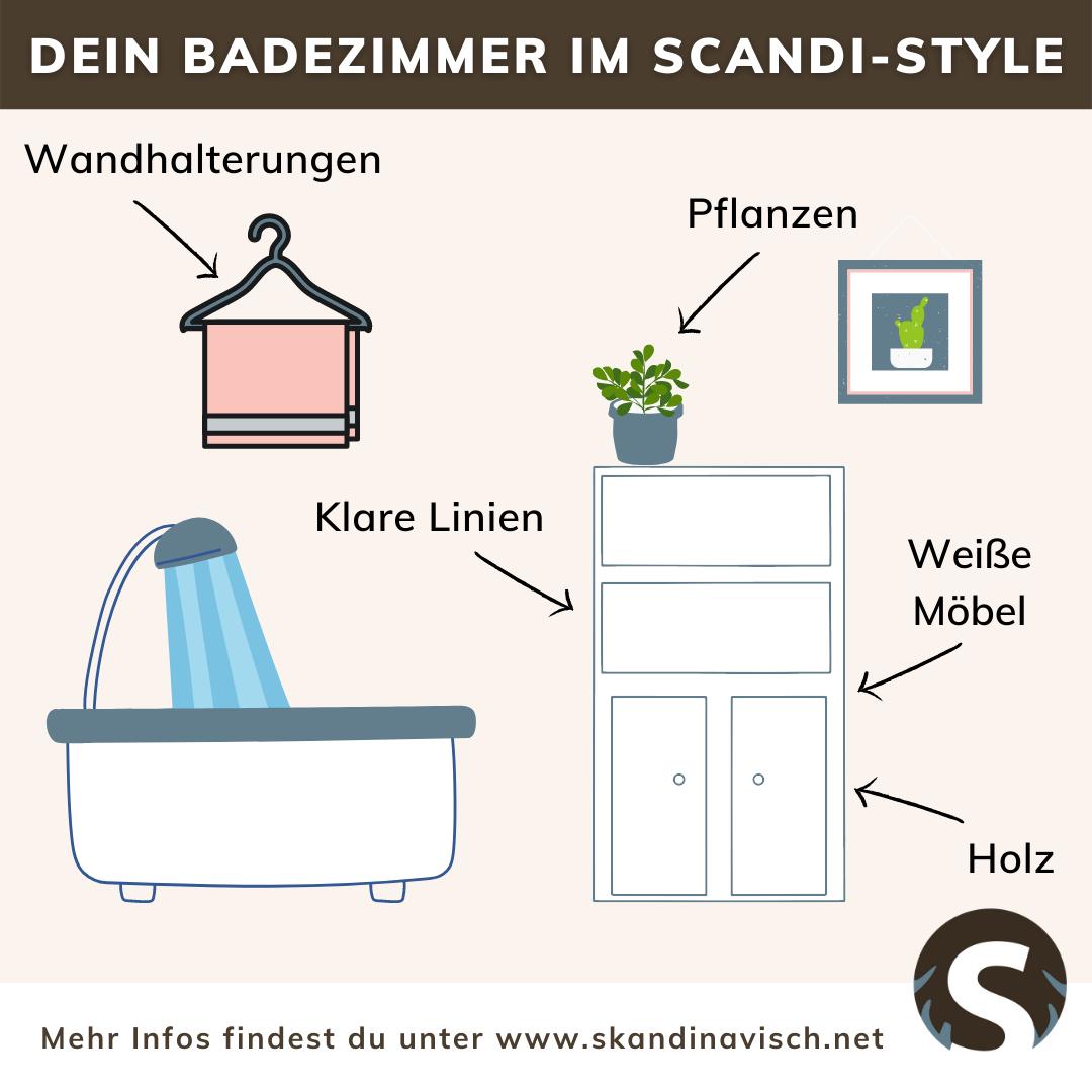 Skandinavisches Badezimmer: Grafik