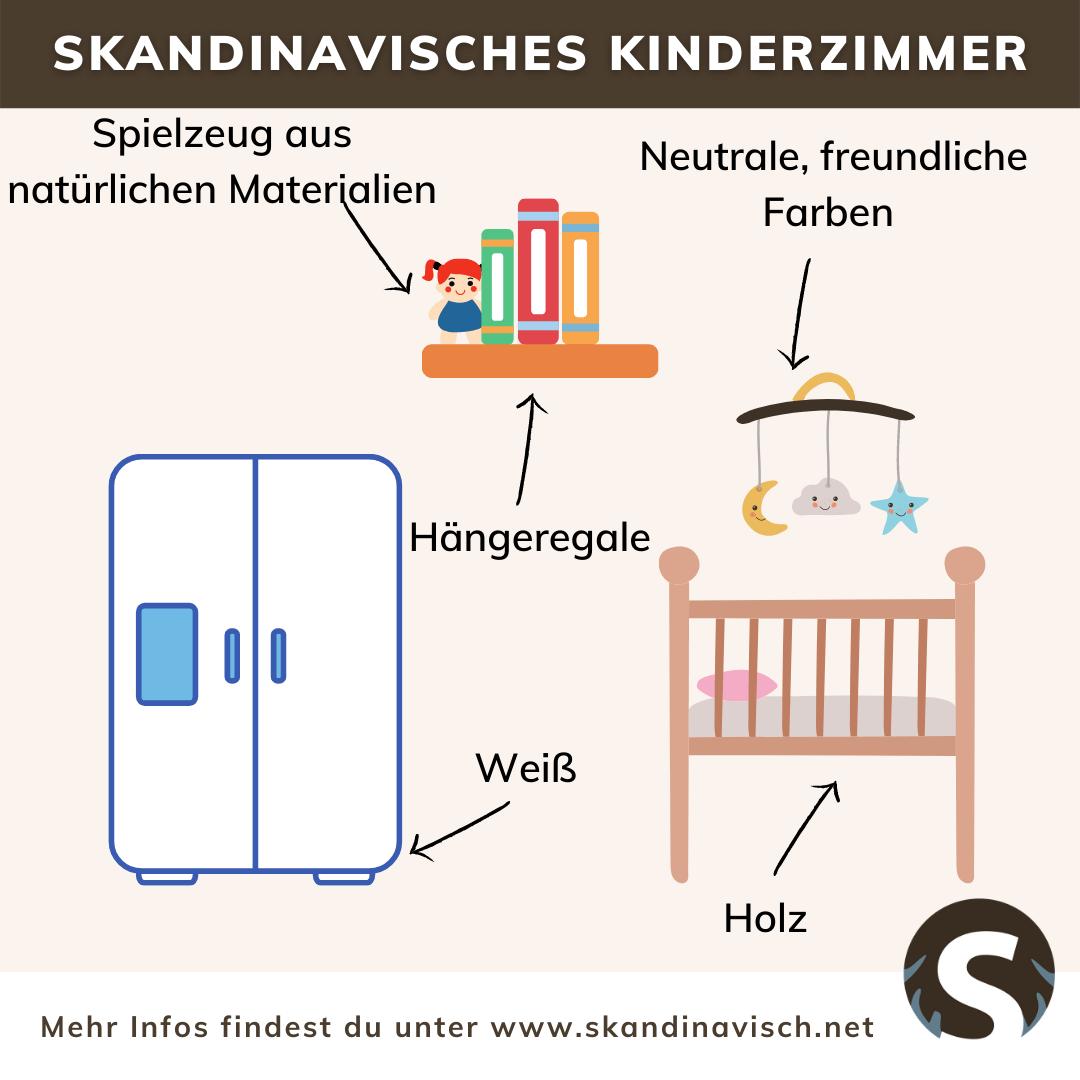 Skandinavisches Kinderzimmer